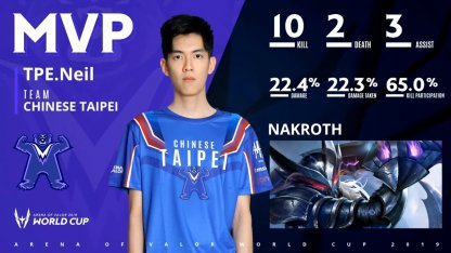 TPE vs CN HIGHLIGHT Game 2 - Neil...